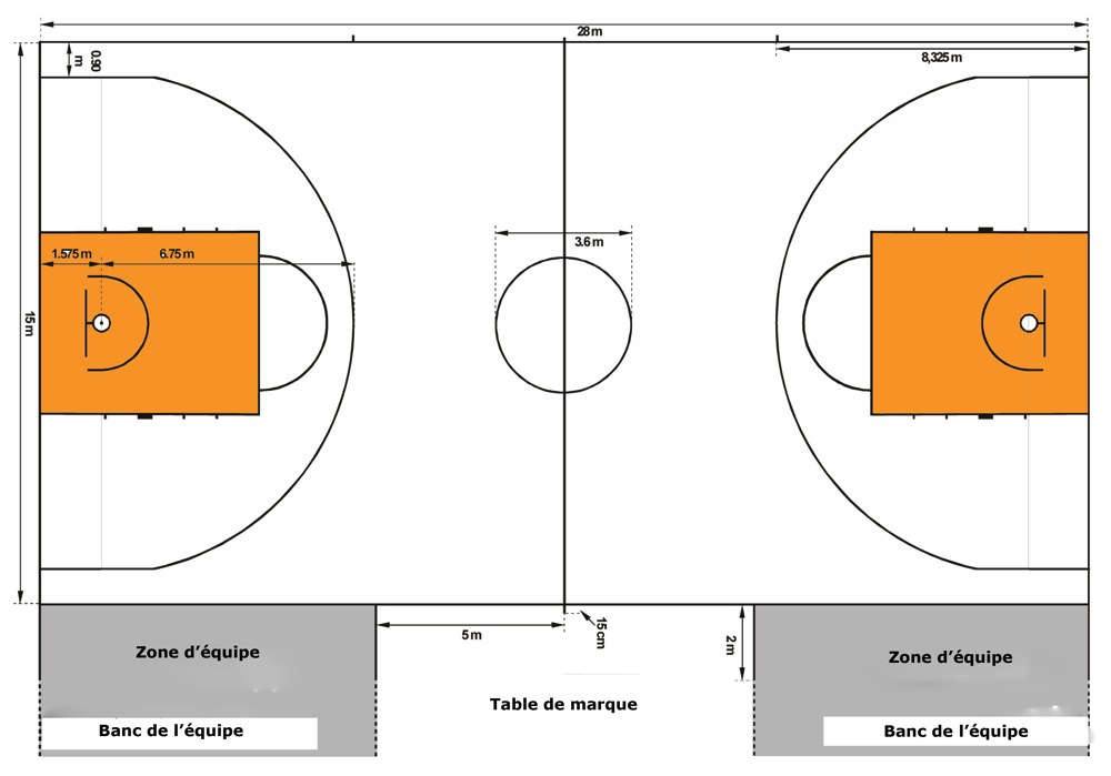 Basketball_court_dimensions_2010.jpg